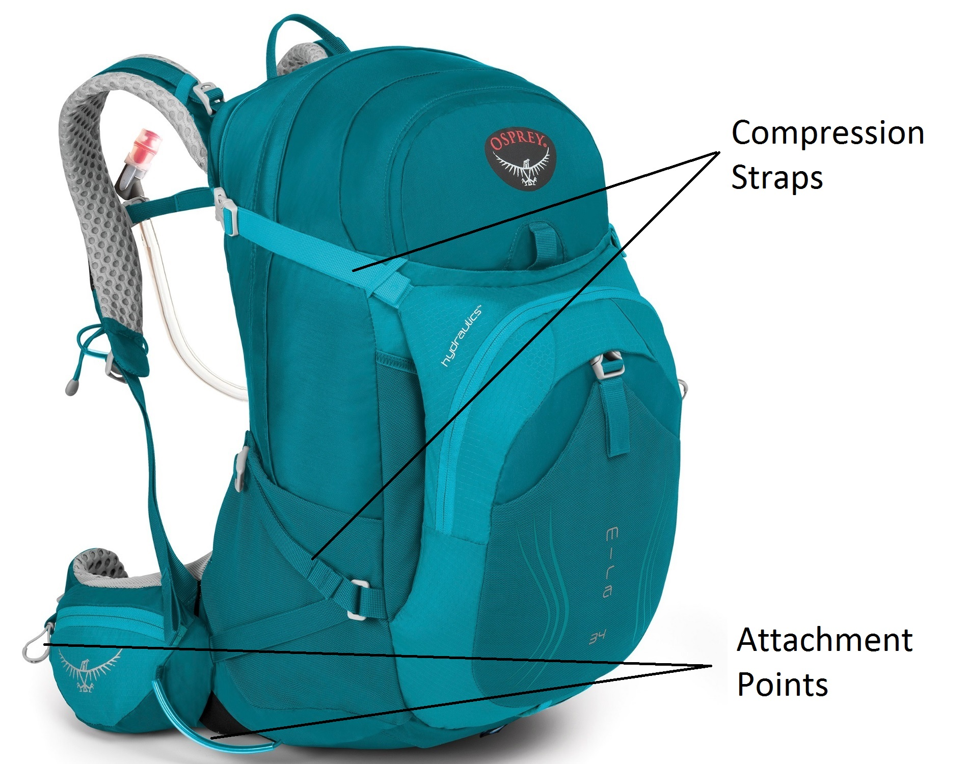 Attachment Points and Compression Straps on Women's Backpacks